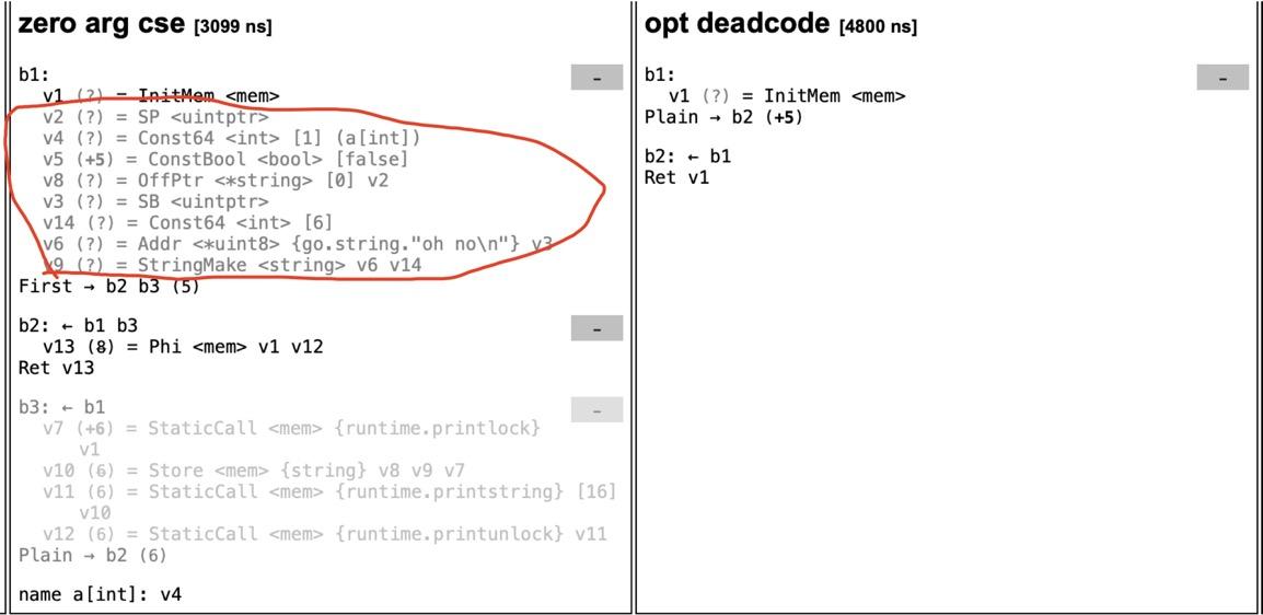 deadcode